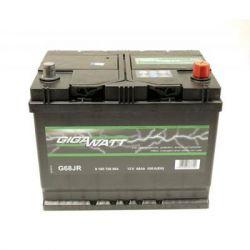 gigawatt 0185756804