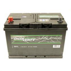 gigawatt 0185759101