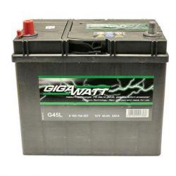 gigawatt 0185754557